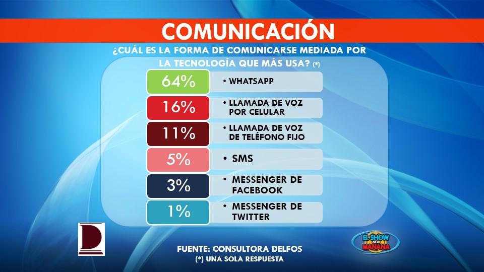 28122016-comunicacion
