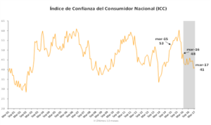 ICC NACIONAL